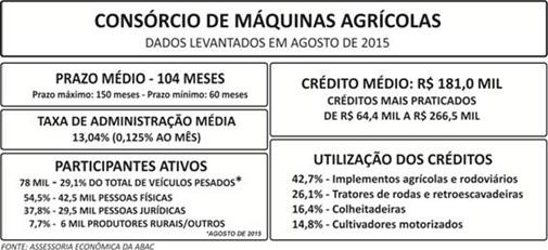 consorcio-de-maquinas-e-implementos-agricolas