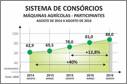 Participantes_maquinas_implementos_agricolas