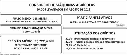 Resumo_consorcio_maquinas_agricolas