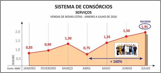 Consorcio-de-servicos