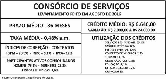 Resumo_consorcio_de_serviços_agosto_2016