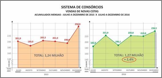 vendas_consorcio