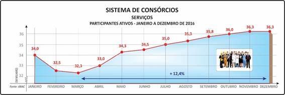 consorcio_de_servicos