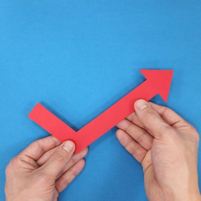pontos de inflexão estratégica
